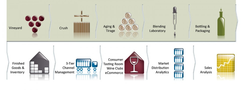Blend –  Production Management and Compliance from Vineyard to Bottling