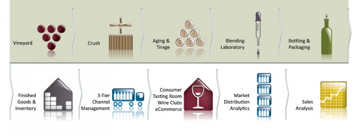 Wine Production Orion Wine Software